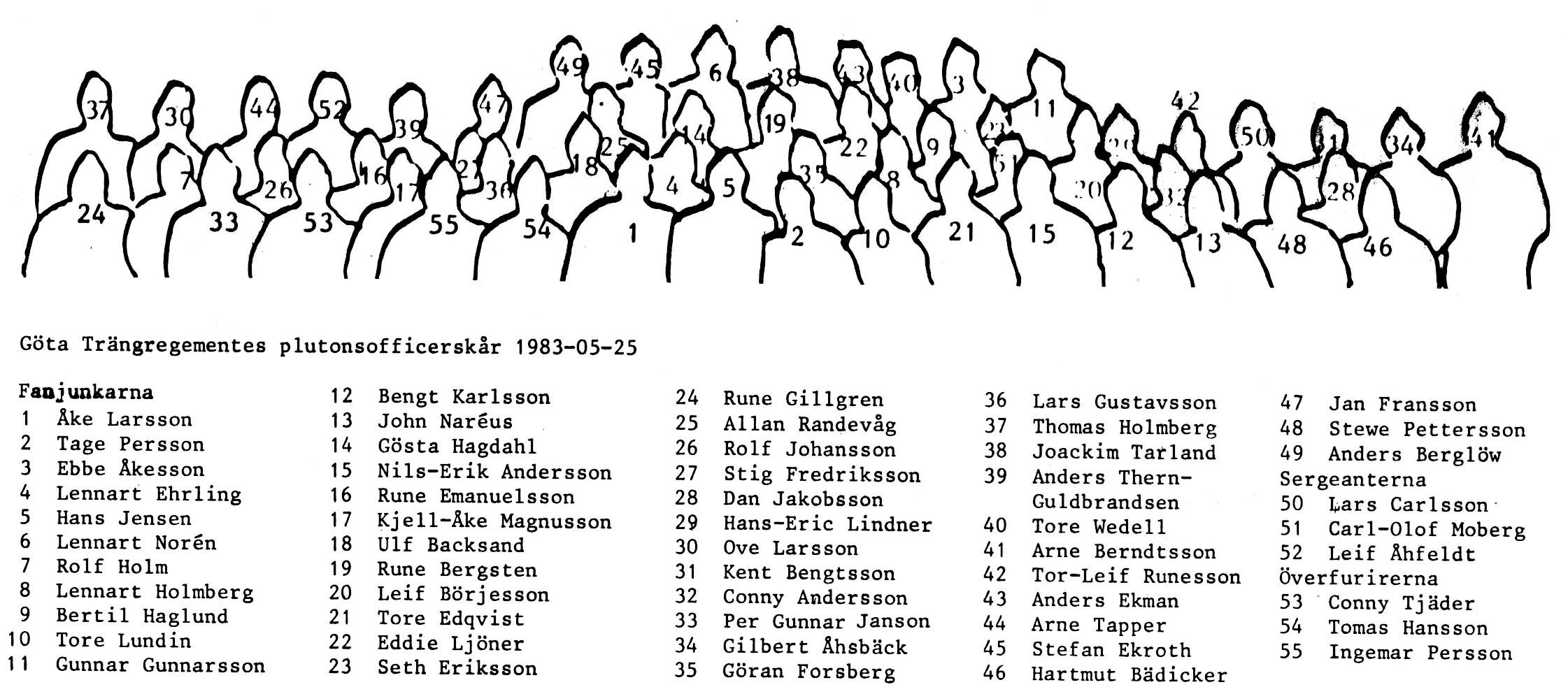 T2_Plutoff_1983